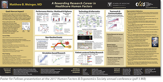 Matt Weinger Fellows Poster