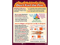 operating room OR fire prevention safety poster