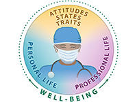 Physician well-being figure