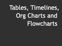 Tables, Timelines and Flowcharts